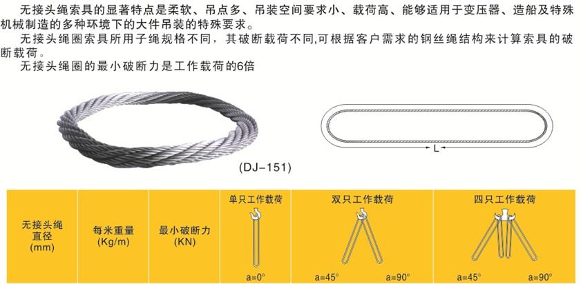 产品型号:DJ-151 产品报价:13000元/吨 --> 产品简介: 无接头绳圈索具所用子绳规格不同,其破断载荷不同,可根据客户需求的钢丝绳结构来计算索具的破断载荷。 高性能无接头绳圈索具的最小破断力是工作载荷的6倍。